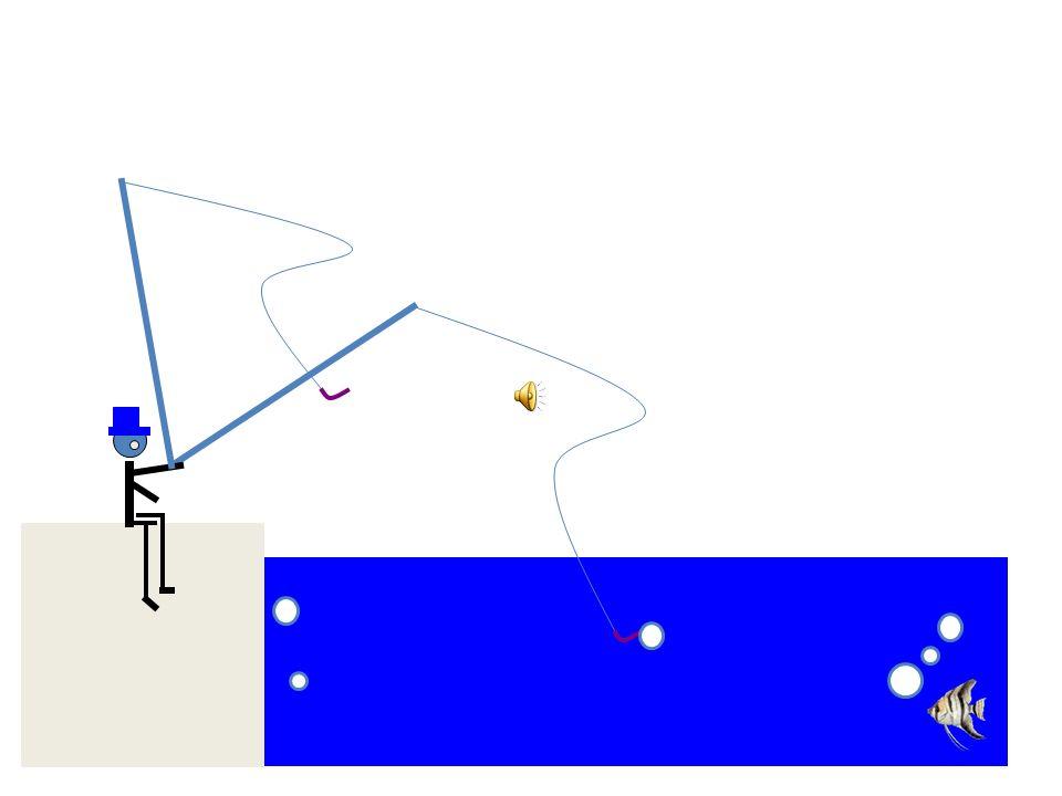 Nouvelle expression de la loi de Snell- Descartes Où n 1 et n 2 sont les indices de réfraction respectifs du milieu 1 et du milieu 2 http://www.sciences.univ- nantes.fr/physique/perso/gtulloue/optiqueGeo/dioptres/dioptre_plan.html =