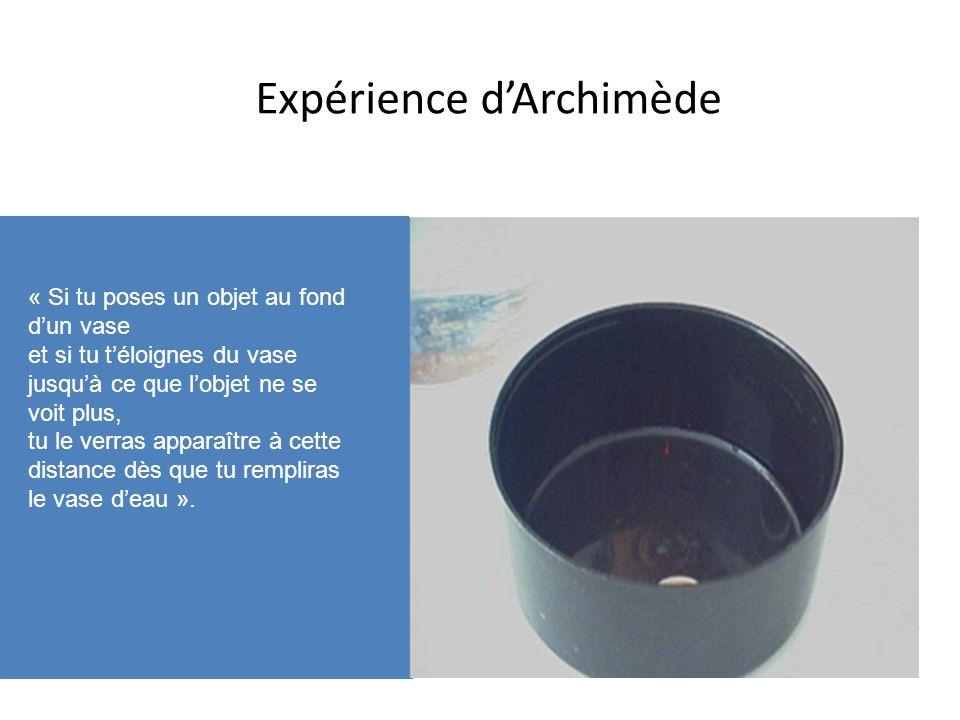 Expérience dArchimède « Si tu poses un objet au fond dun vase et si tu téloignes du vase jusquà ce que lobjet ne se voit plus, tu le verras apparaître à cette distance dès que tu rempliras le vase deau ».