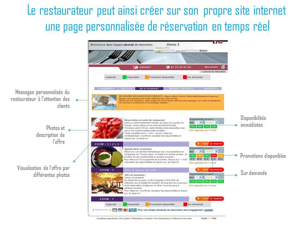 Le restaurateur peut ainsi créer sur son propre site internet une page personnalisée de réservation en temps réel Visualisation de loffre par différen