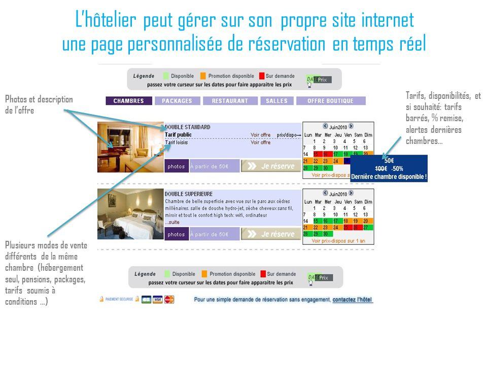 Lhôtelier peut gérer sur son propre site internet une page personnalisée de réservation en temps réel Tarifs, disponibilités, et si souhaité: tarifs b