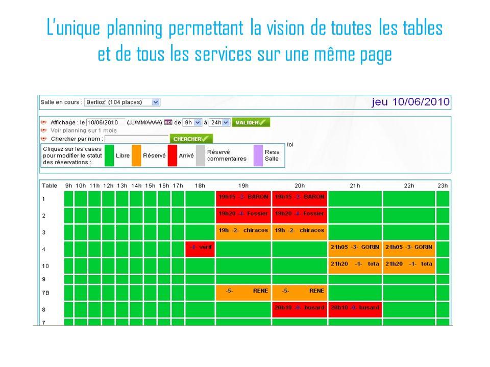 Lunique planning permettant la vision de toutes les tables et de tous les services sur une même page