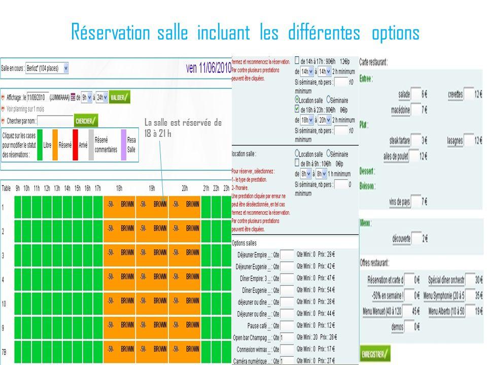Réservation salle incluant les différentes options La salle est réservée de 18 à 21 h