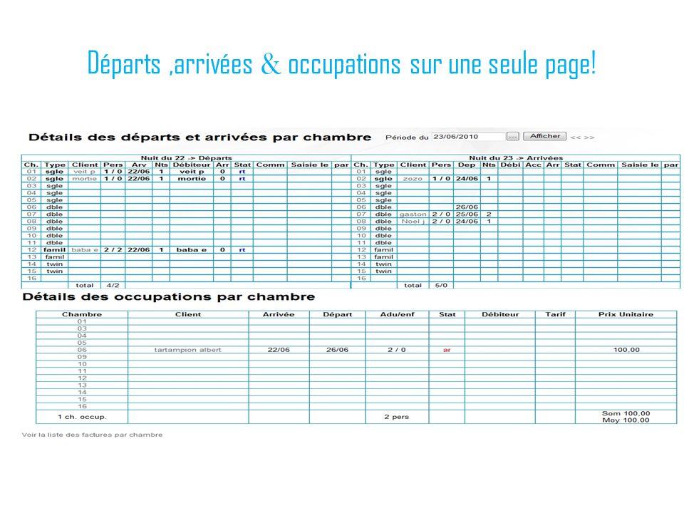 Départs,arrivées & occupations sur une seule page!