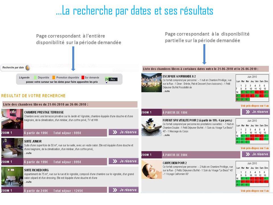 …La recherche par dates et ses résultats Page correspondant à lentière disponibilité sur la période demandée Page correspondant à la disponibilité par