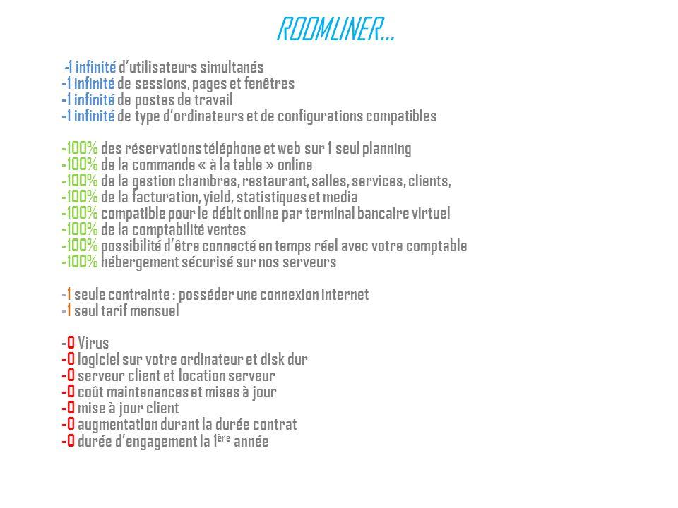 ROOMLINER… -1 infinité dutilisateurs simultanés -1 infinité de sessions, pages et fenêtres -1 infinité de postes de travail -1 infinité de type dordin