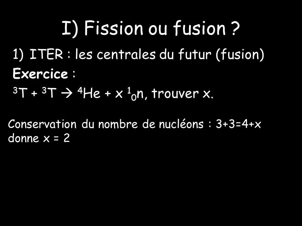 I) Fission ou fusion .