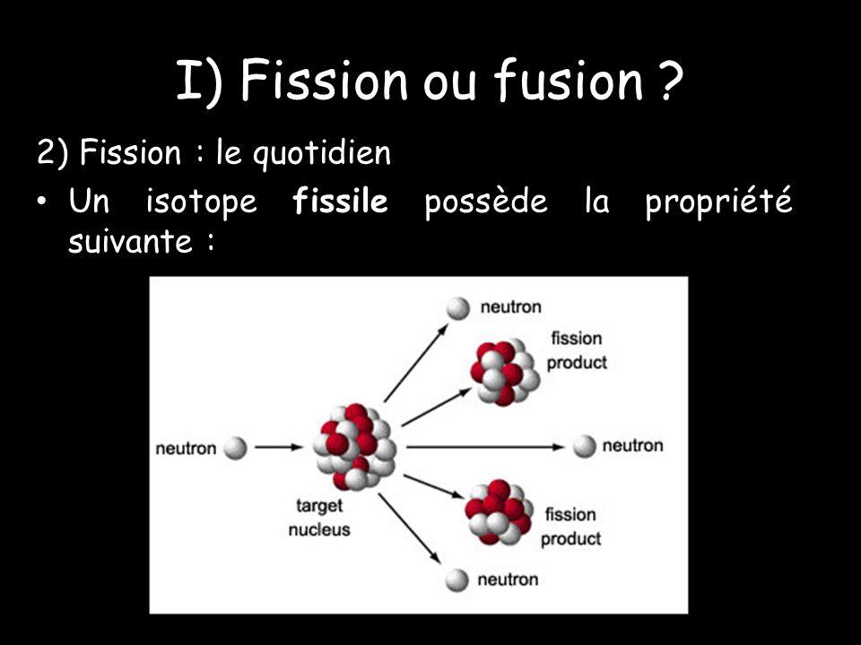I) Fission ou fusion ? 2) Fission : le quotidien Un isotope fissile possède la propriété suivante :