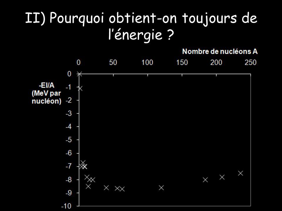 II) Pourquoi obtient-on toujours de lénergie ?