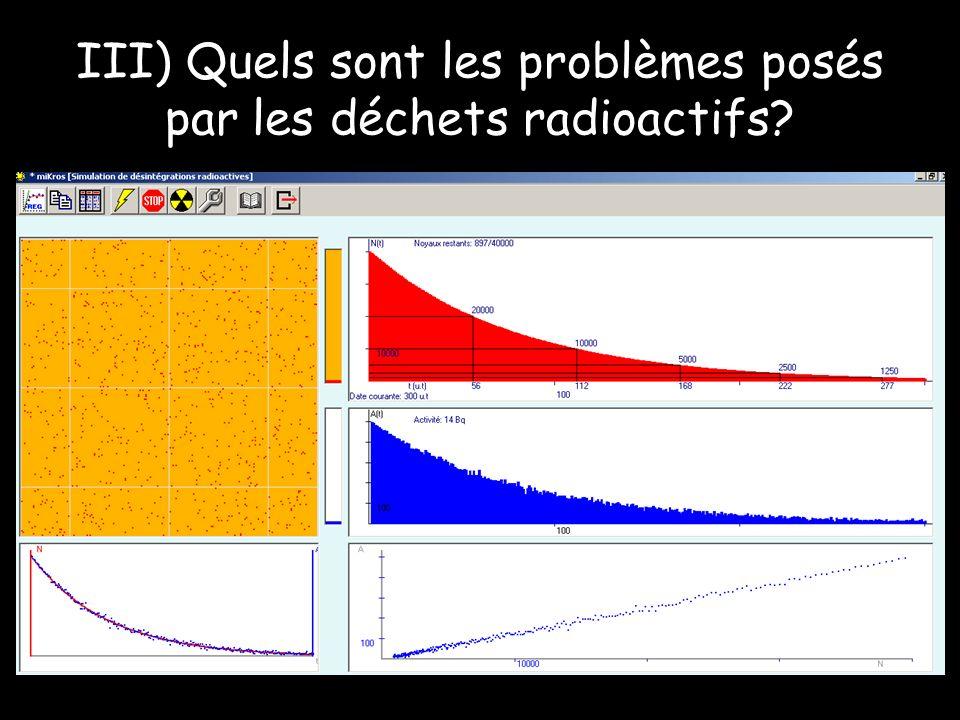 III) Quels sont les problèmes posés par les déchets radioactifs?