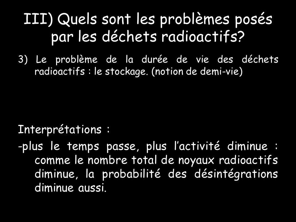 3) Le problème de la durée de vie des déchets radioactifs : le stockage.