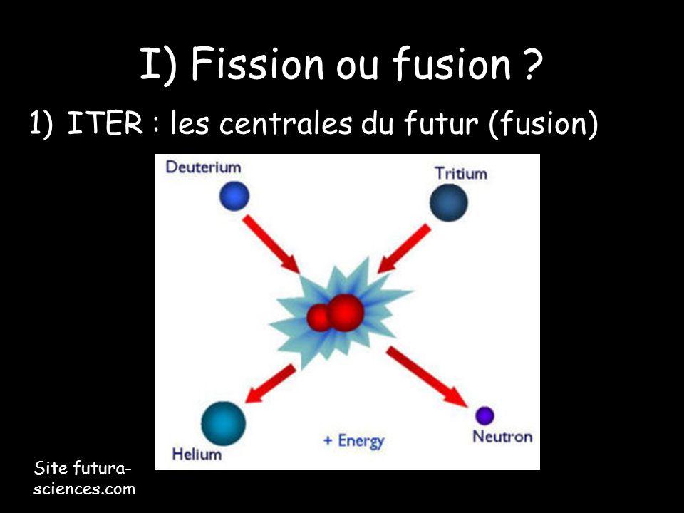 1)ITER : les centrales du futur (fusion) Site futura- sciences.com