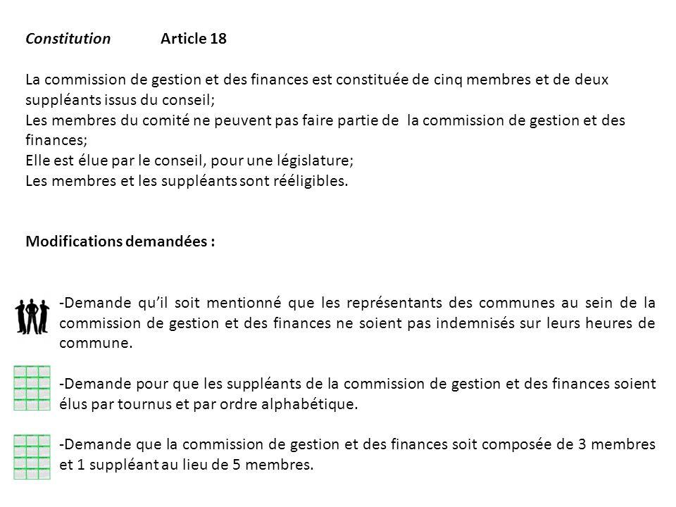 ConstitutionArticle 18 La commission de gestion et des finances est constituée de cinq membres et de deux suppléants issus du conseil; Les membres du comité ne peuvent pas faire partie de la commission de gestion et des finances; Elle est élue par le conseil, pour une législature; Les membres et les suppléants sont rééligibles.