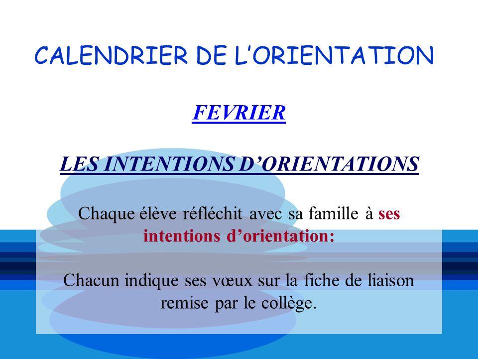 CALENDRIER DE LORIENTATION FEVRIER LES INTENTIONS DORIENTATIONS Chaque élève réfléchit avec sa famille à ses intentions dorientation: Chacun indique s