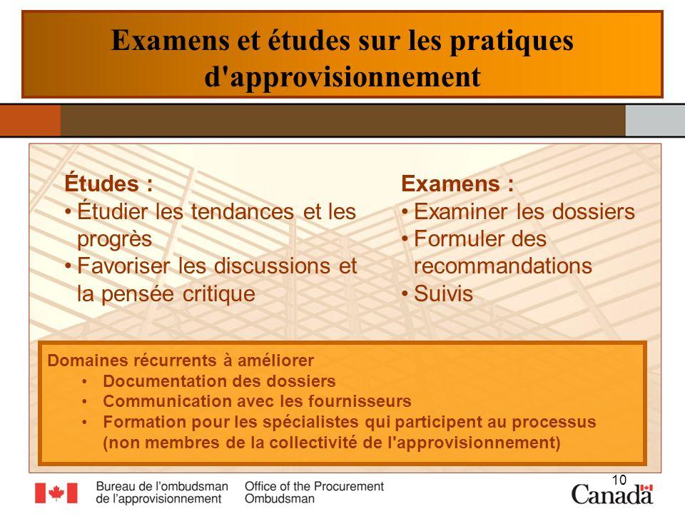 Examens et études sur les pratiques d'approvisionnement Domaines récurrents à améliorer Documentation des dossiers Communication avec les fournisseurs