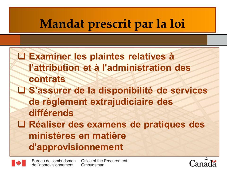 Mandat prescrit par la loi Examiner les plaintes relatives à l'attribution et à l'administration des contrats S'assurer de la disponibilité de service