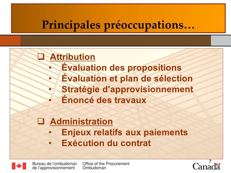 Principales préoccupations… Attribution Évaluation des propositions Évaluation et plan de sélection Stratégie d'approvisionnement Énoncé des travaux A