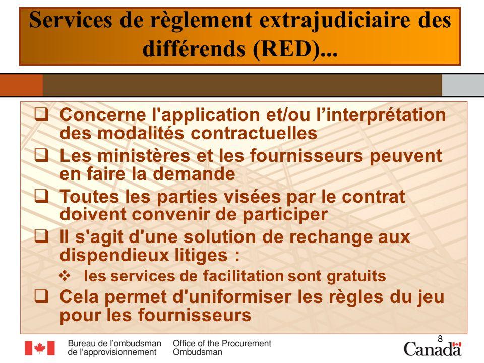 Concerne l'application et/ou linterprétation des modalités contractuelles Les ministères et les fournisseurs peuvent en faire la demande Toutes les pa
