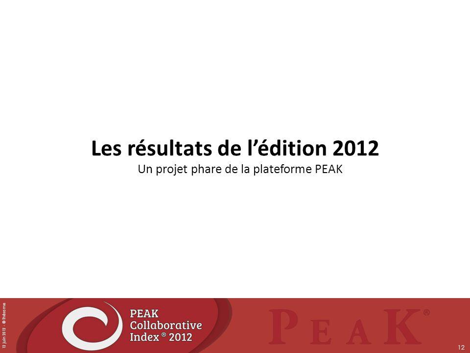12 juin 2012 - © Thésame 12 Les résultats de lédition 2012 Un projet phare de la plateforme PEAK