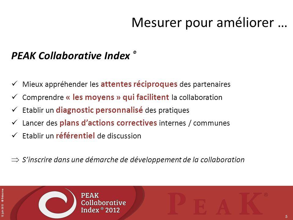 12 juin 2012 - © Thésame 5 Mesurer pour améliorer … PEAK Collaborative Index ® Mieux appréhender les attentes réciproques des partenaires Comprendre «