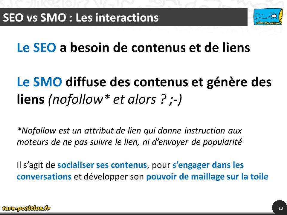 13 Le SEO a besoin de contenus et de liens Le SMO diffuse des contenus et génère des liens (nofollow* et alors .