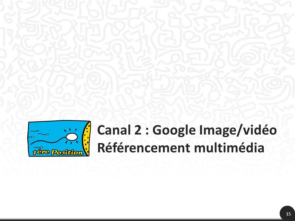 Canal 2 : Google Image/vidéo Référencement multimédia 15