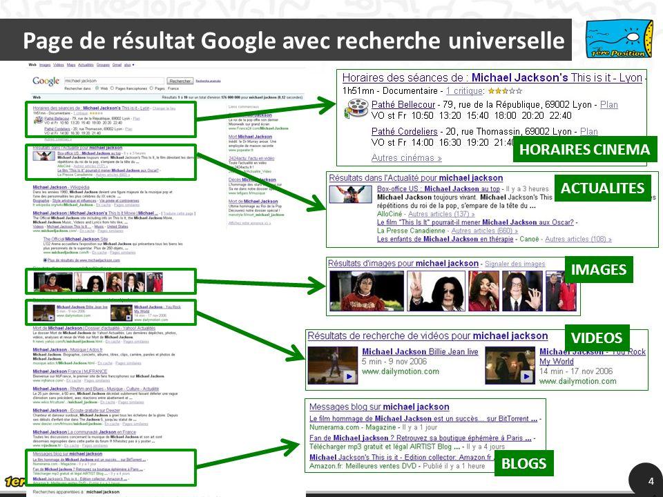 Page de résultat Google avec recherche universelle 4 ACTUALITES VIDEOS BLOGS IMAGES HORAIRES CINEMA 4