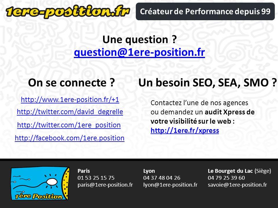http://twitter.com/1ere_position Paris 01 53 25 15 75 paris@1ere-position.fr Lyon 04 37 48 04 26 lyon@1ere-position.fr Le Bourget du Lac (Siège) 04 79 25 39 60 savoie@1ere-position.fr Créateur de Performance depuis 99 http://facebook.com/1ere.position Une question .