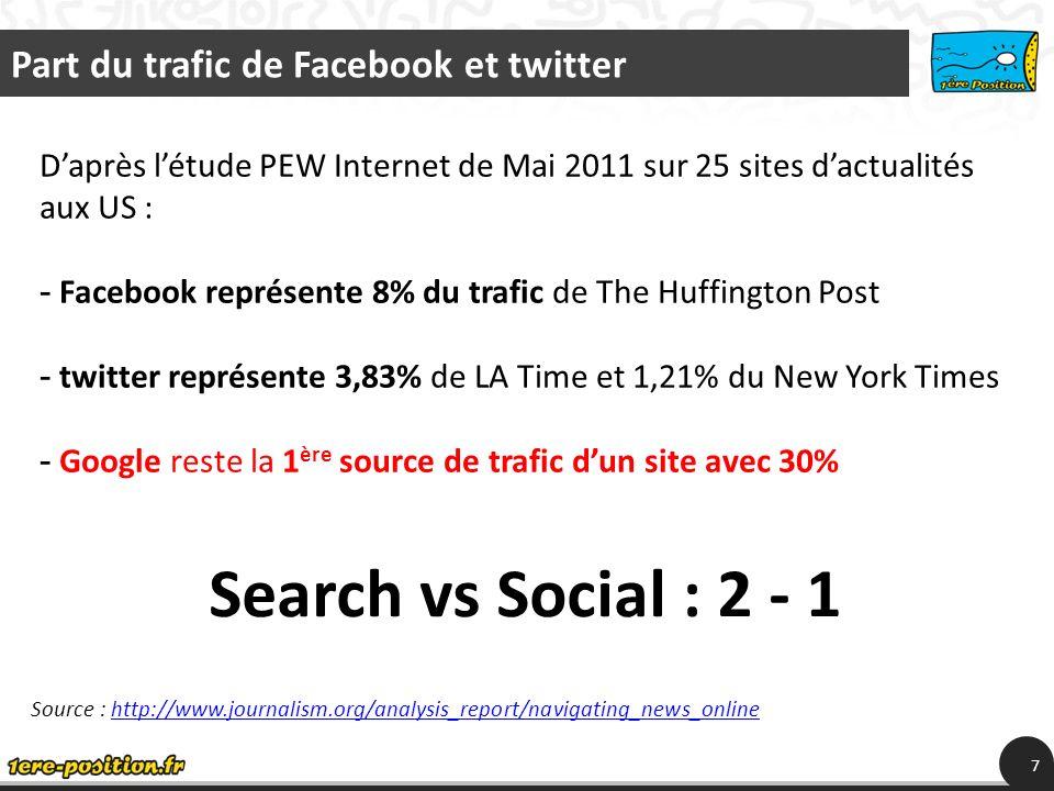 Facebook : la recherche sociale 8 Facebook est, aussi, un moteur de recherche via les principes de sérendipité et curation.