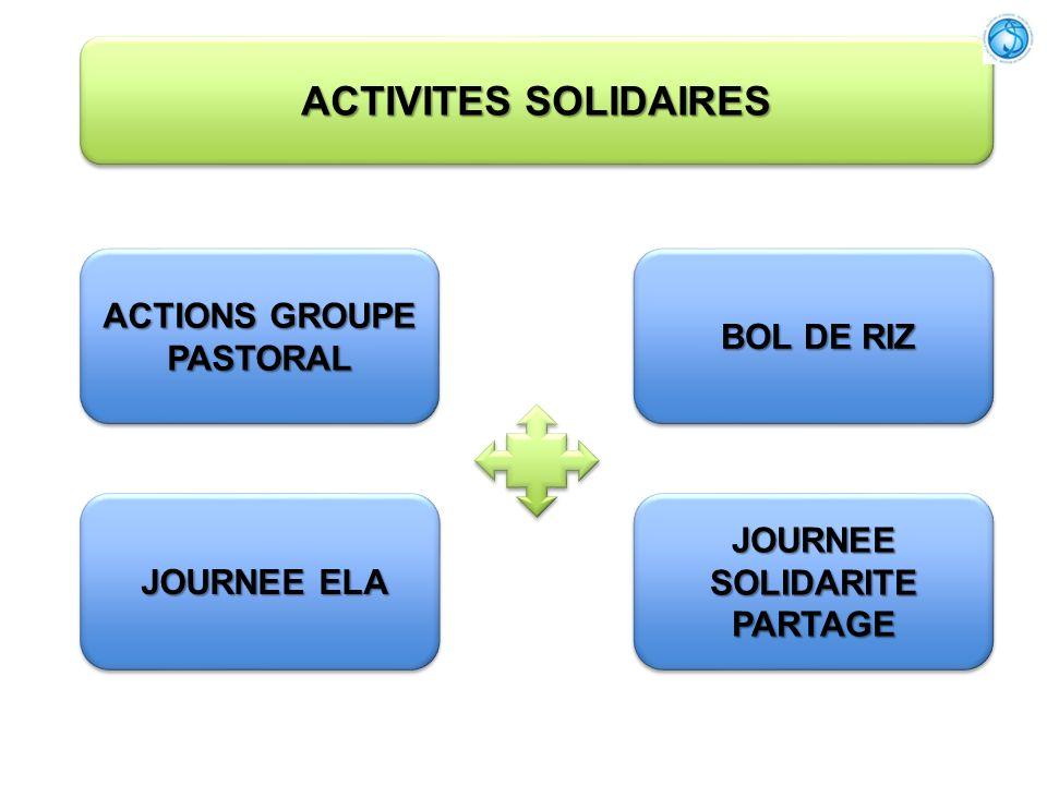 ACTIVITES SOLIDAIRES JOURNEE ELA JOURNEE ELA BOL DE RIZ BOL DE RIZ JOURNEE SOLIDARITE PARTAGE ACTIONS GROUPE PASTORAL