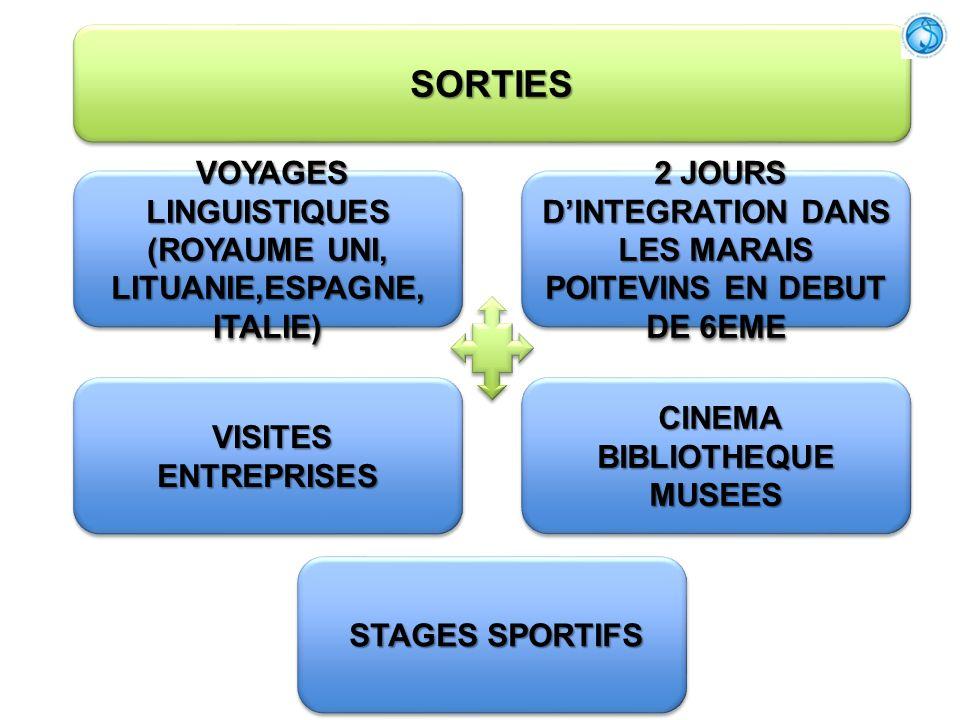 SORTIESSORTIES VOYAGES LINGUISTIQUES VOYAGES LINGUISTIQUES (ROYAUME UNI, LITUANIE,ESPAGNE, ITALIE) VOYAGES LINGUISTIQUES VOYAGES LINGUISTIQUES (ROYAUM