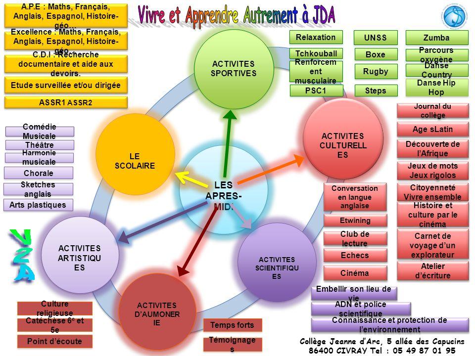 ACTIVITES SPORTIVES LE SCOLAIRE ACTIVITES CULTURELL ES ACTIVITES ARTISTIQU ES ACTIVITES ARTISTIQU ES LES APRES- MIDI LES APRES- MIDI ACTIVITES SCIENTI