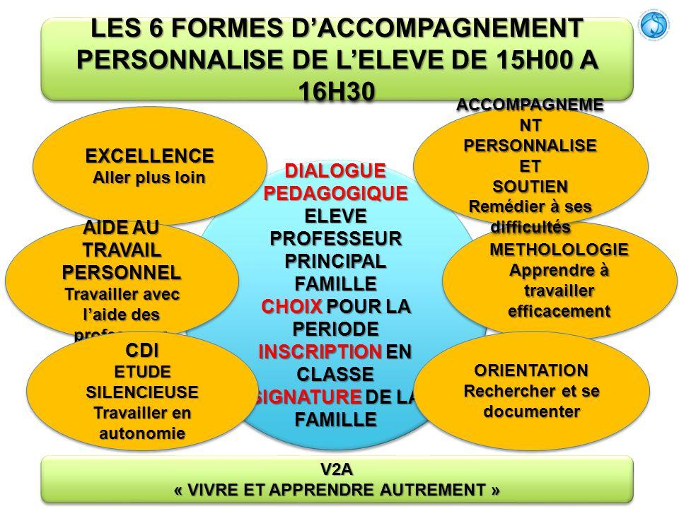 LES 6 FORMES DACCOMPAGNEMENT PERSONNALISE DE LELEVE DE 15H00 A 16H30 DIALOGUE PEDAGOGIQUE ELEVE PROFESSEUR PRINCIPAL FAMILLE CHOIX POUR LA PERIODE INS