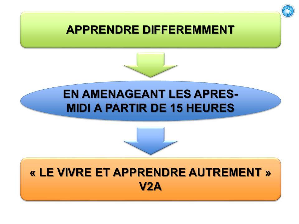 APPRENDRE DIFFEREMMENT EN AMENAGEANT LES APRES- MIDI A PARTIR DE 15 HEURES « LE VIVRE ET APPRENDRE AUTREMENT » V2A V2A