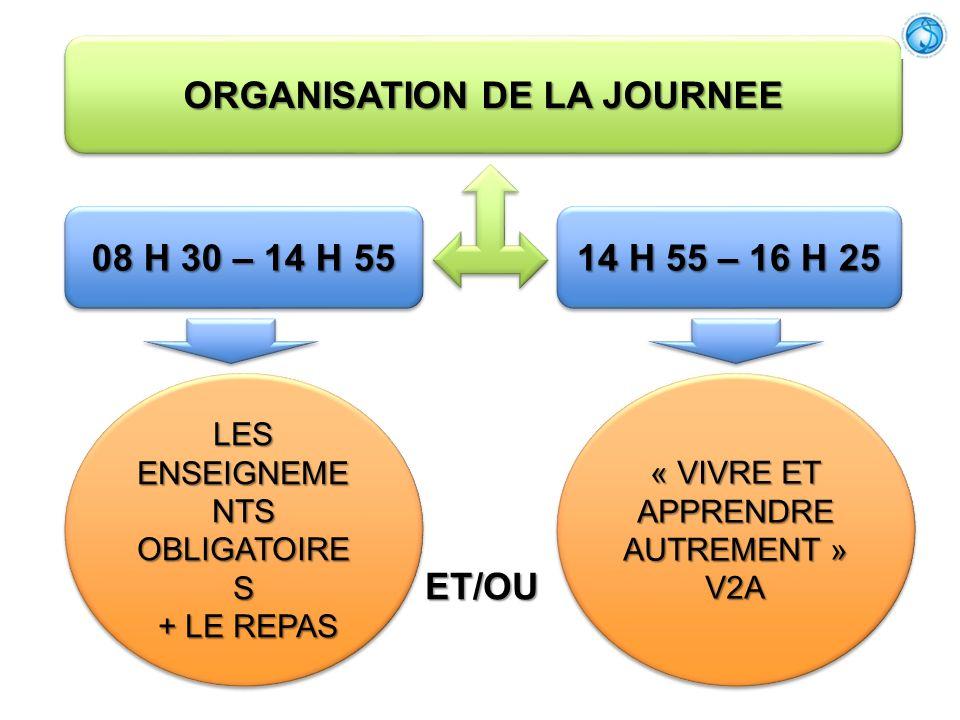 ORGANISATION DE LA JOURNEE 08 H 30 – 14 H 55 14 H 55 – 16 H 25 LES ENSEIGNEME NTS OBLIGATOIRE S + LE REPAS + LE REPAS LES ENSEIGNEME NTS OBLIGATOIRE S
