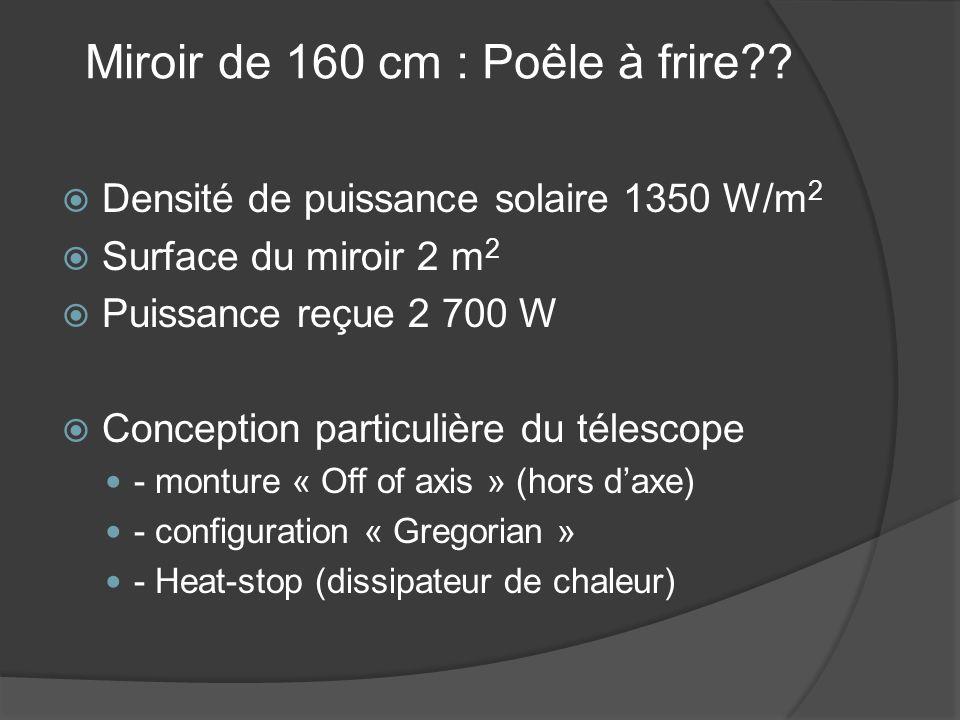 Miroir de 160 cm : Poêle à frire?? Densité de puissance solaire 1350 W/m 2 Surface du miroir 2 m 2 Puissance reçue 2 700 W Conception particulière du