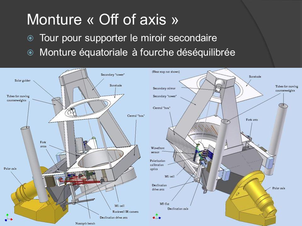 Monture « Off of axis » Tour pour supporter le miroir secondaire Monture équatoriale à fourche déséquilibrée