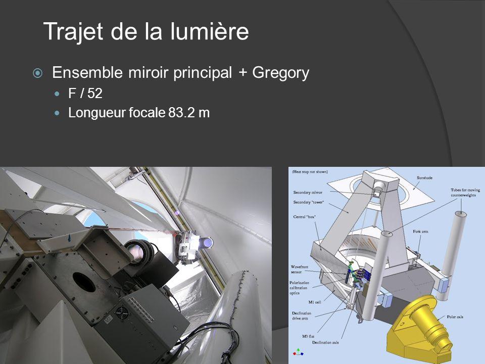 Trajet de la lumière Ensemble miroir principal + Gregory F / 52 Longueur focale 83.2 m