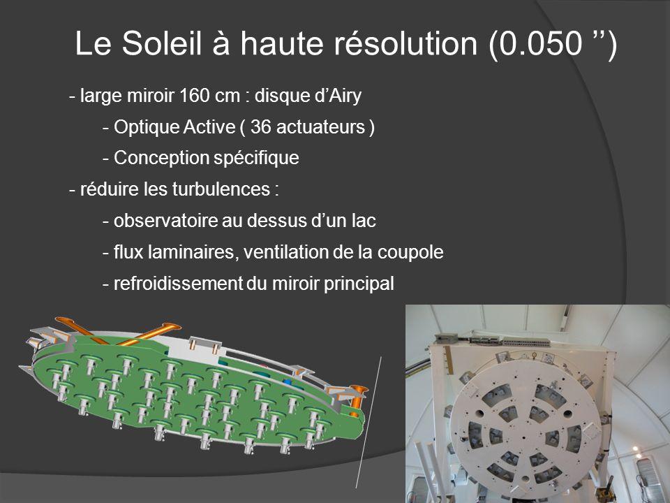 Le Soleil à haute résolution (0.050 ) - large miroir 160 cm : disque dAiry - Optique Active ( 36 actuateurs ) - Conception spécifique - réduire les tu