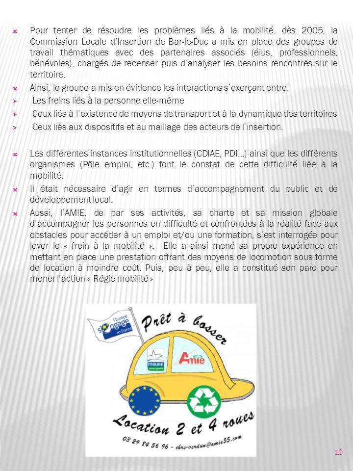 10 Pour tenter de résoudre les problèmes liés à la mobilité, dès 2005, la Commission Locale dInsertion de Bar-le-Duc a mis en place des groupes de travail thématiques avec des partenaires associés (élus, professionnels, bénévoles), chargés de recenser puis danalyser les besoins rencontrés sur le territoire.