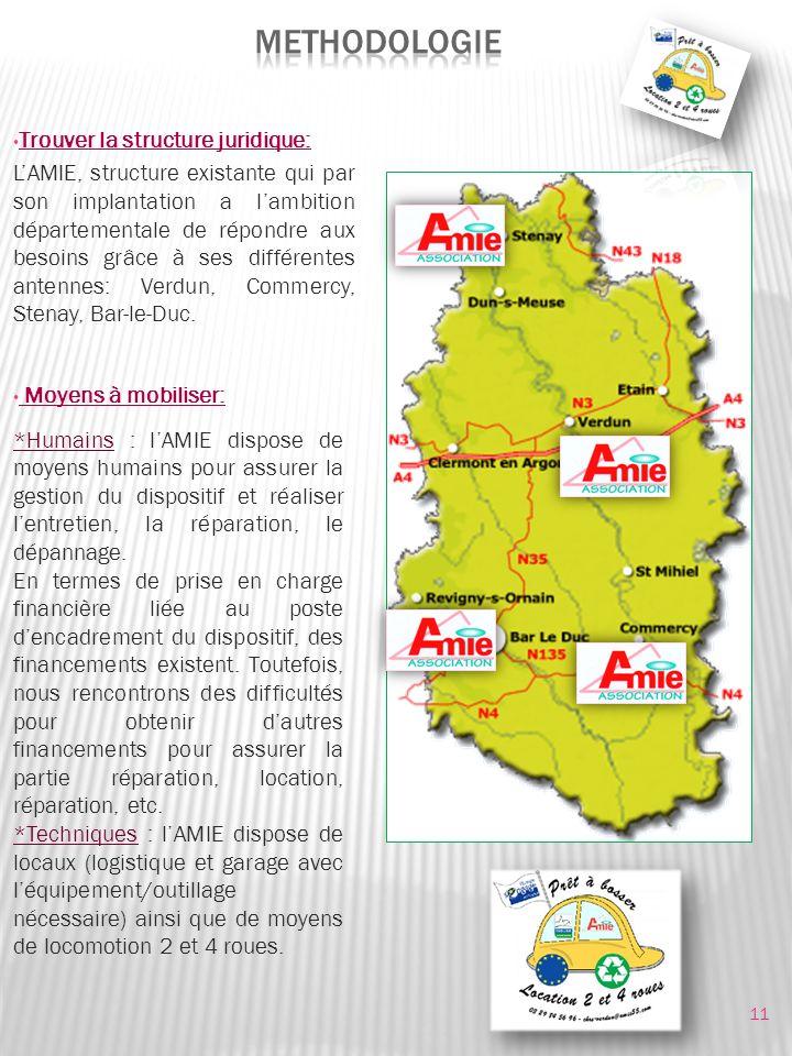 Trouver la structure juridique: LAMIE, structure existante qui par son implantation a lambition départementale de répondre aux besoins grâce à ses différentes antennes: Verdun, Commercy, Stenay, Bar-le-Duc.