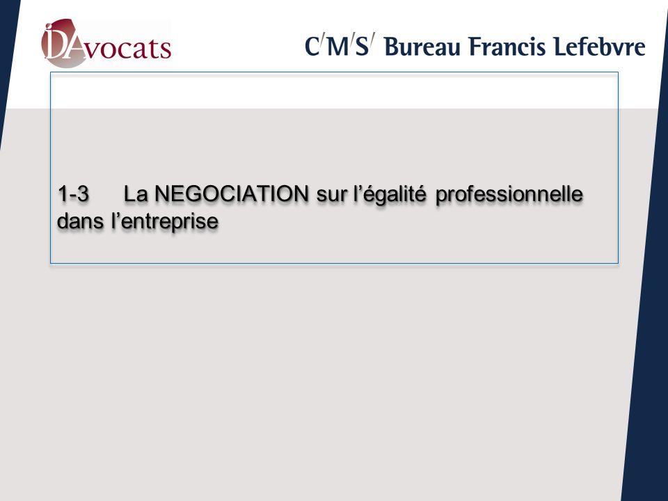1-3 La NEGOCIATION sur légalité professionnelle dans lentreprise