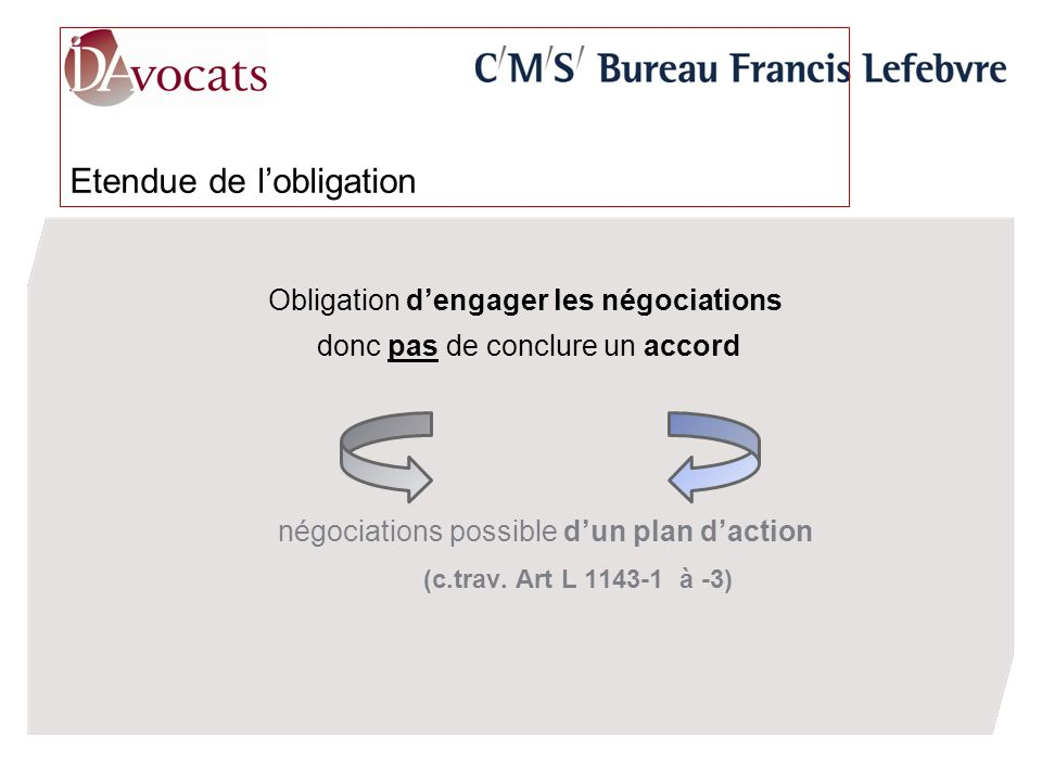 Etendue de lobligation Obligation dengager les négociations donc pas de conclure un accord négociations possible dun plan daction (c.trav.