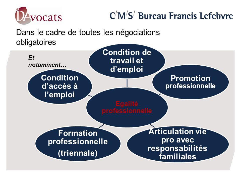 Dans le cadre de toutes les négociations obligatoires Egalité professionnelle Condition de travail et demploi Promotion professionnelle Formation prof