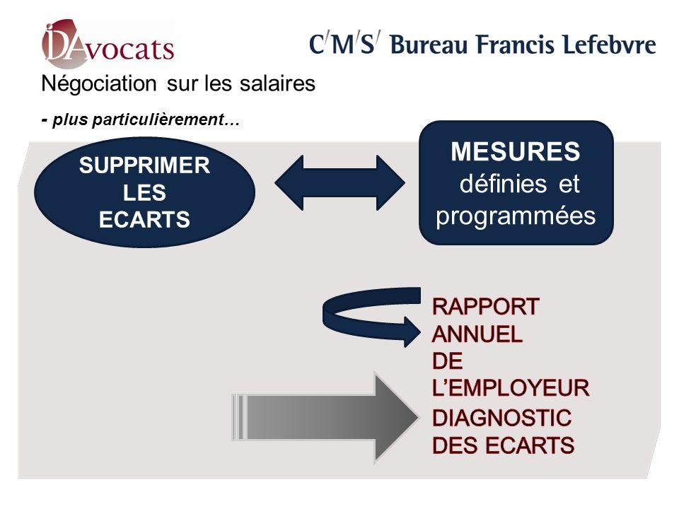 Négociation sur les salaires - plus particulièrement… SUPPRIMER LES ECARTS MESURES définies et programmées
