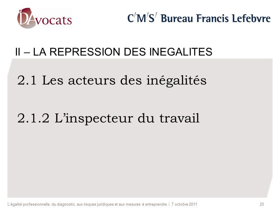 II – LA REPRESSION DES INEGALITES 2.1 Les acteurs des inégalités 2.1.2 Linspecteur du travail 25Légalité professionnelle, du diagnostic, aux risques juridiques et aux mesures à entreprendre | 7 octobre 2011