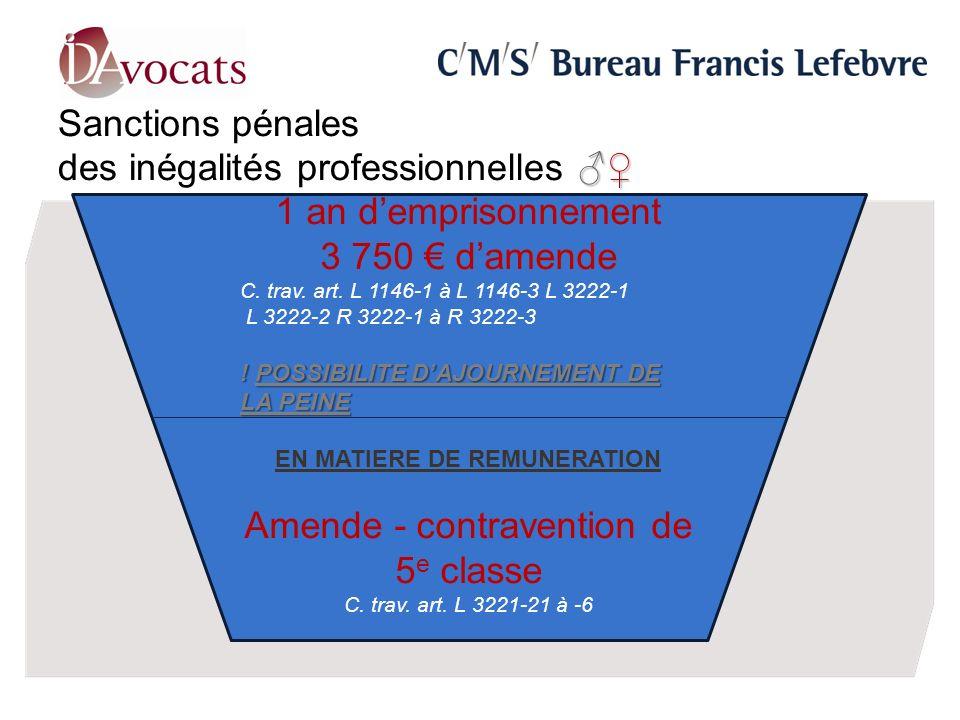 Sanctions pénales des inégalités professionnelles 1 an demprisonnement 3 750 damende C. trav. art. L 1146-1 à L 1146-3 L 3222-1 L 3222-2 R 3222-1 à R