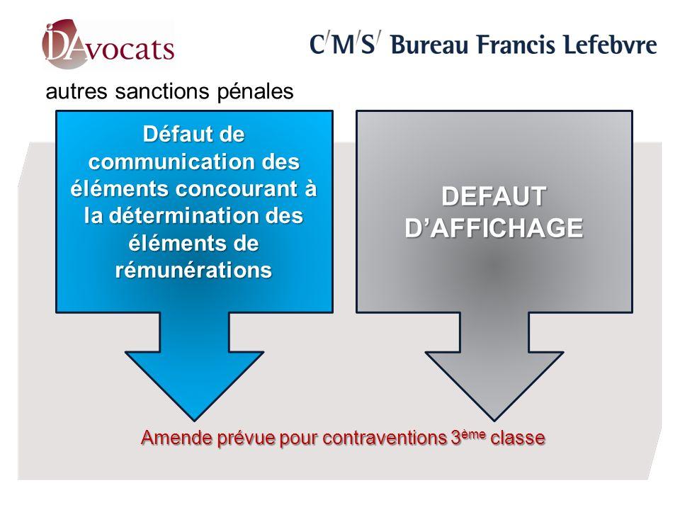 autres sanctions pénales Amende prévue pour contraventions 3 ème classe Défaut de communication des éléments concourant à la détermination des éléments de rémunérations DEFAUT DAFFICHAGE