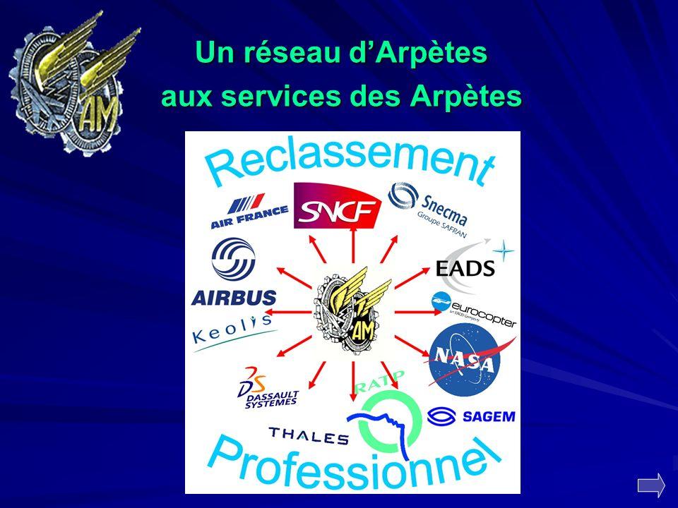 Un réseau dArpètes aux services des Arpètes