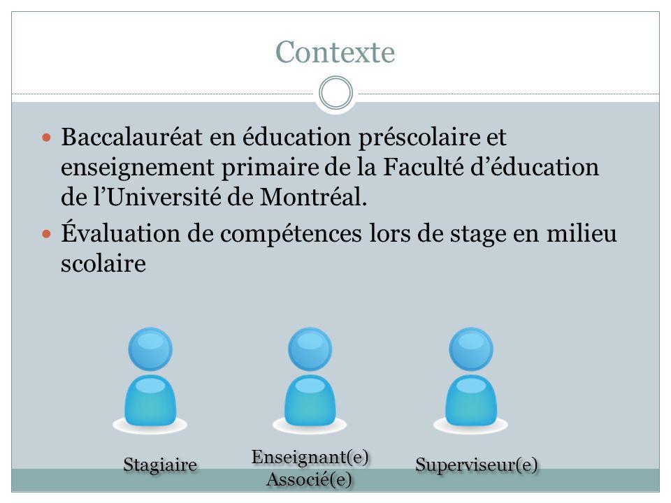 Objectif Développer un outil pour soutenir une démarche dautoévaluation et dévaluation formelle des compétences professionnelles développées lors des quatre stages intégrés au programme.