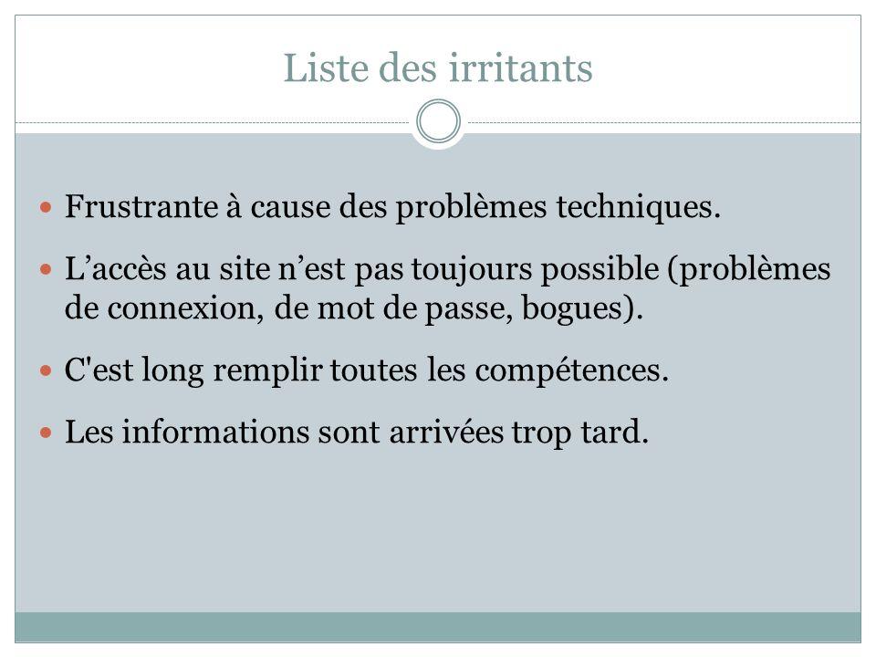 Liste des irritants Frustrante à cause des problèmes techniques.